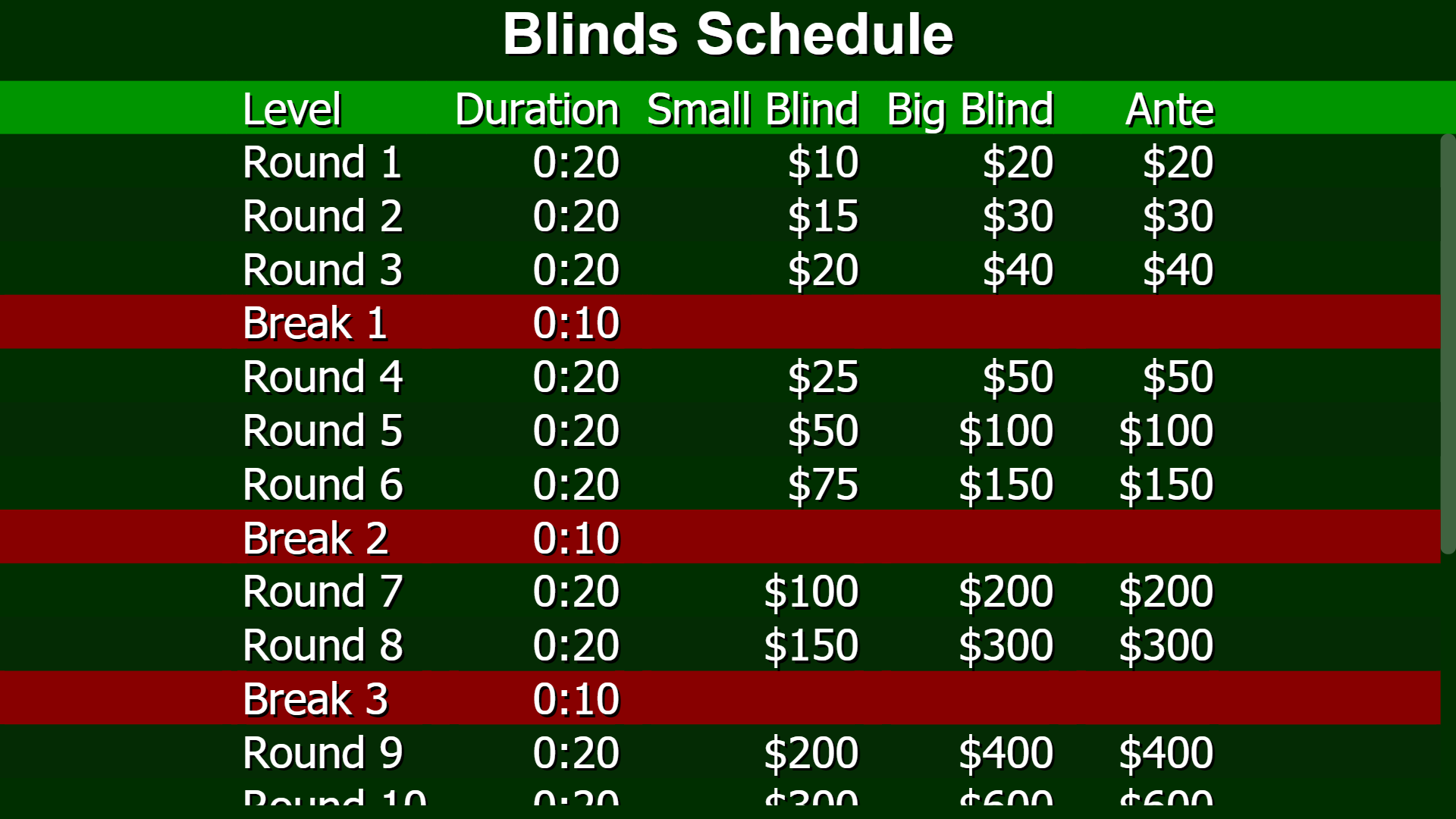 Poker blinds calculator